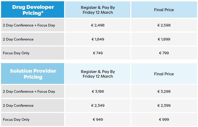 Neo EU Pricing 04.03